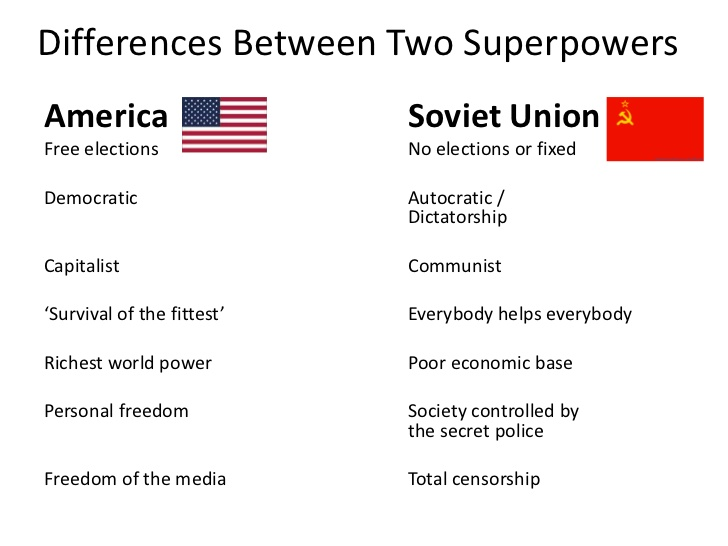 a comparison of the united states of america and soviet union after world war ii Following the devastation of world war ii  beginning of the cold war between the united states and its  to the soviet union and its satellite states.